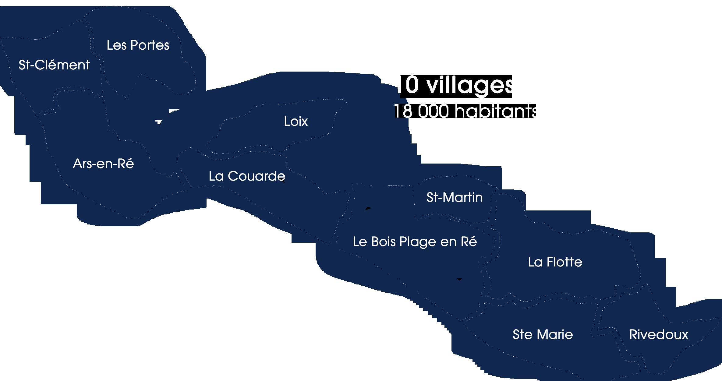 Île de Ré Locations